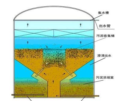 陕西生活污水处理多少钱-陕西具有口碑的污水处理厂是哪家