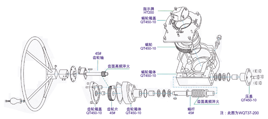 知名的WQT系列部分回转型阀门电动装置供应商_温州友善机械,WQT系列部分回转型阀门电动装置专卖店