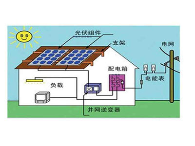 销量领先的太阳能专用LED灯提供,定西光伏组件连接器