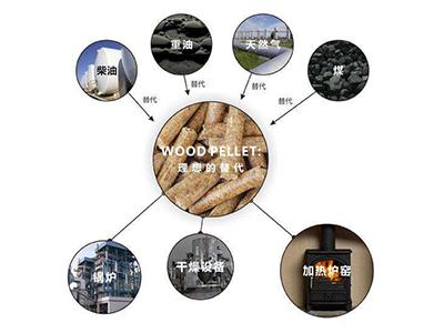 济源杂木颗粒厂家-供应开封价格公道的杂木颗粒