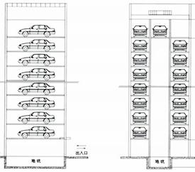 垂直升降式立体停车设备厂家直销价格-垂直升降式立体停车设备价位