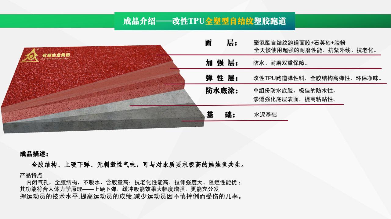 全塑型塑胶跑道施工厂家,供应田径场地施工材料,塑胶跑道报价