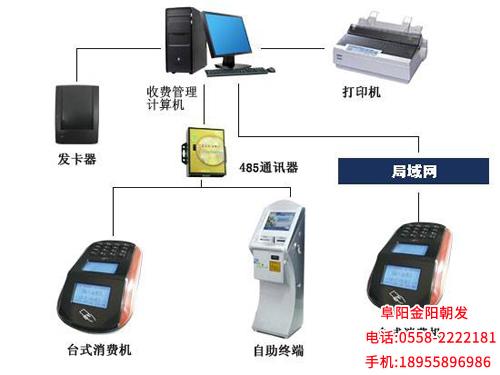 亳州一卡通管理系统-长期供应一卡通系统