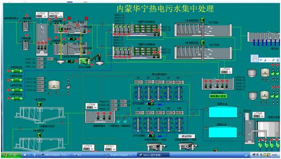 提供靠谱的自动化控制系统-大同自动化控制系统