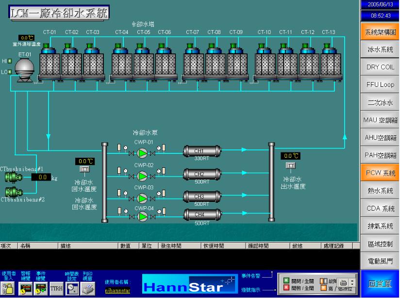 江苏有实力的自动化控制系统公司-大同中央空调控制系统