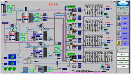 江苏脱硫废水控制-苏州专业的脱硝控制
