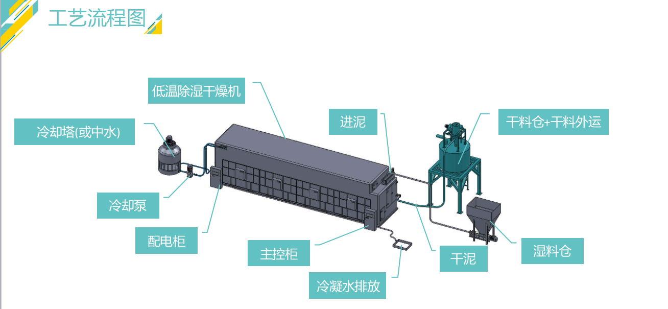 高品质的一体化污水处理设备--找山东环科环保