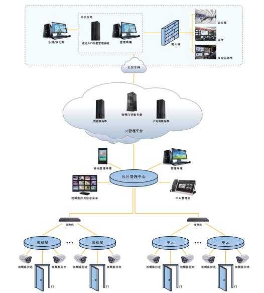 口碑好的流动人口网格化系统方案公司,当属高诚科技_流动人口网格化
