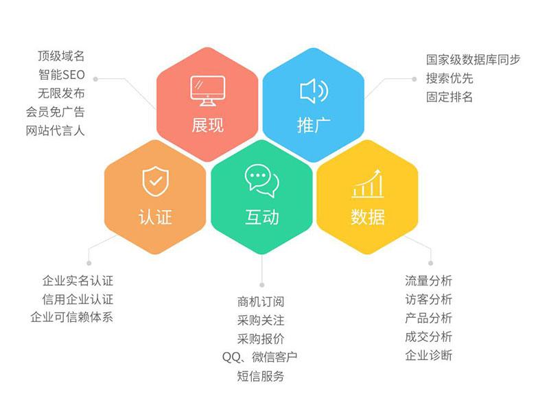 河南有信誉度的河南航迪科技在哪,郑州关键词优化公司