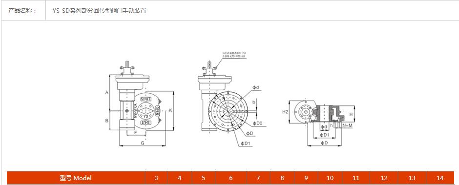 供应浙江质量好的YS-SD系列部分回转型阀门手动装置-永嘉回转型阀门电动装置