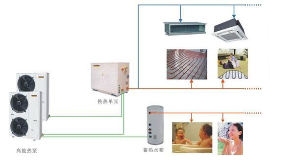 朝阳电采暖公司-优惠的电采暖供销