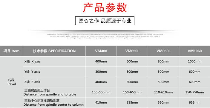 宁波销量好的立式加工中心【荐】|浙江重切削加工中心