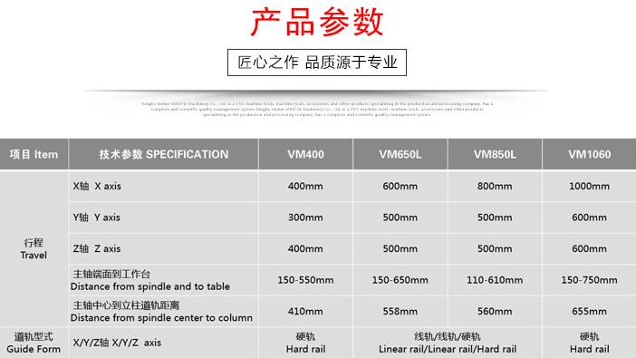 宁波价位合理的高精度机床哪里买-浙江小型生产加工设备