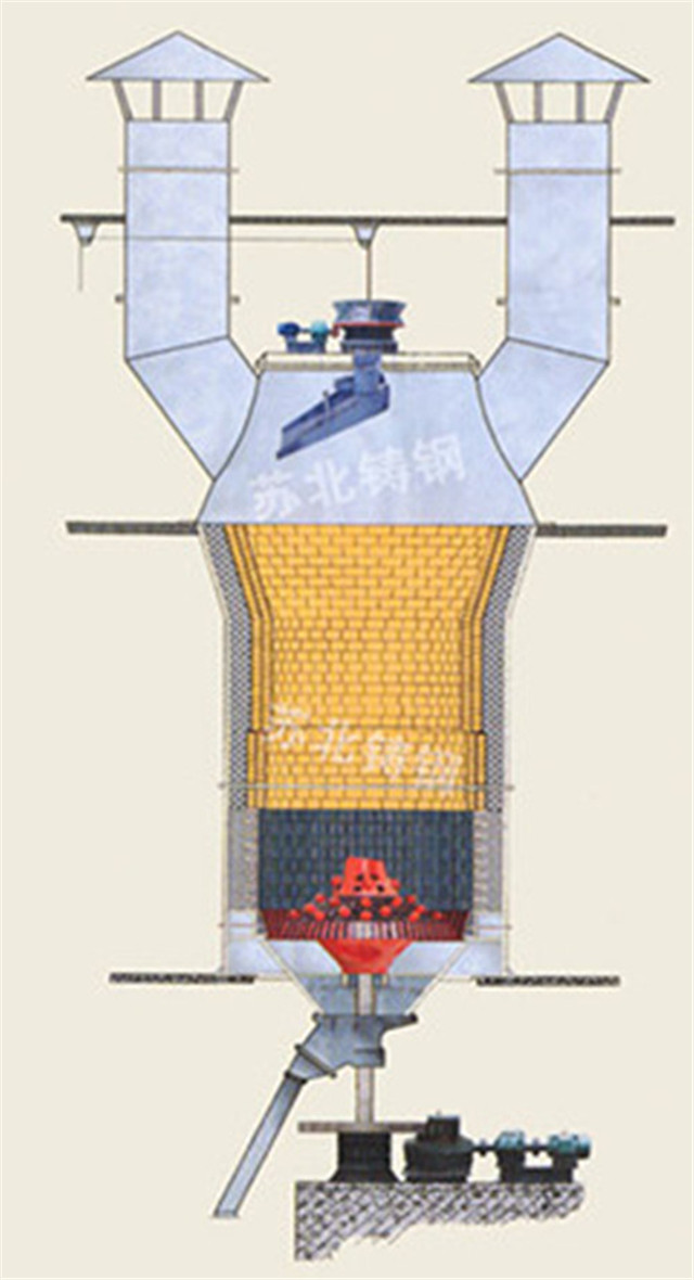 生产供应红土镍矿竖式烧结机,铜矿竖式烧结机,锰矿竖式烧结机