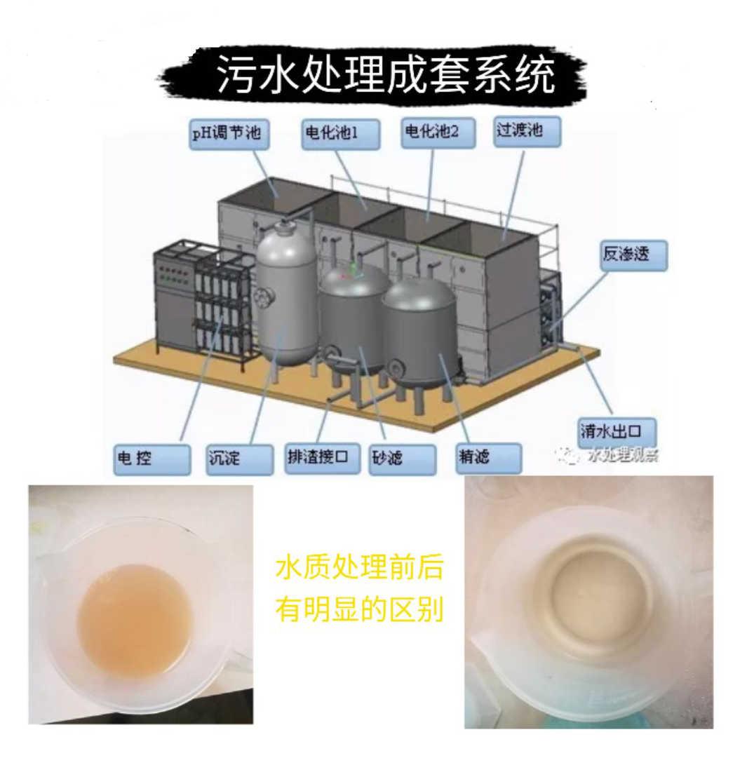污水处理成套系统
