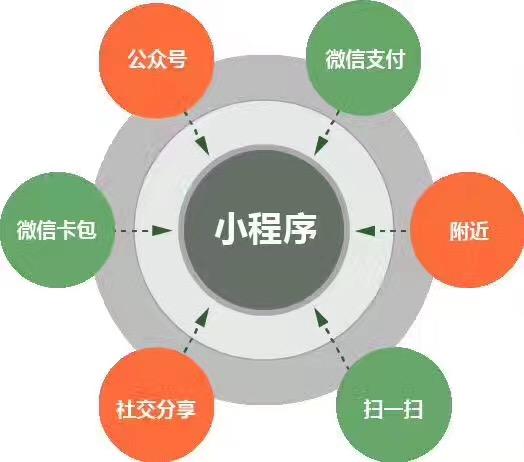 江苏中理科技移动支付系统定制合格的移动支付技术提供