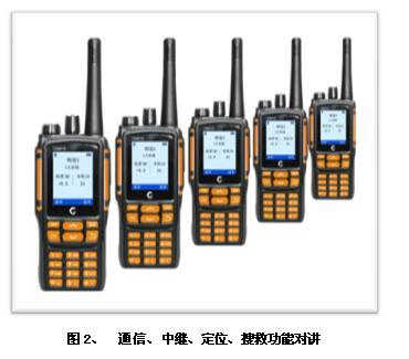 DFHL-I型消防员快速应急通信搜救产品