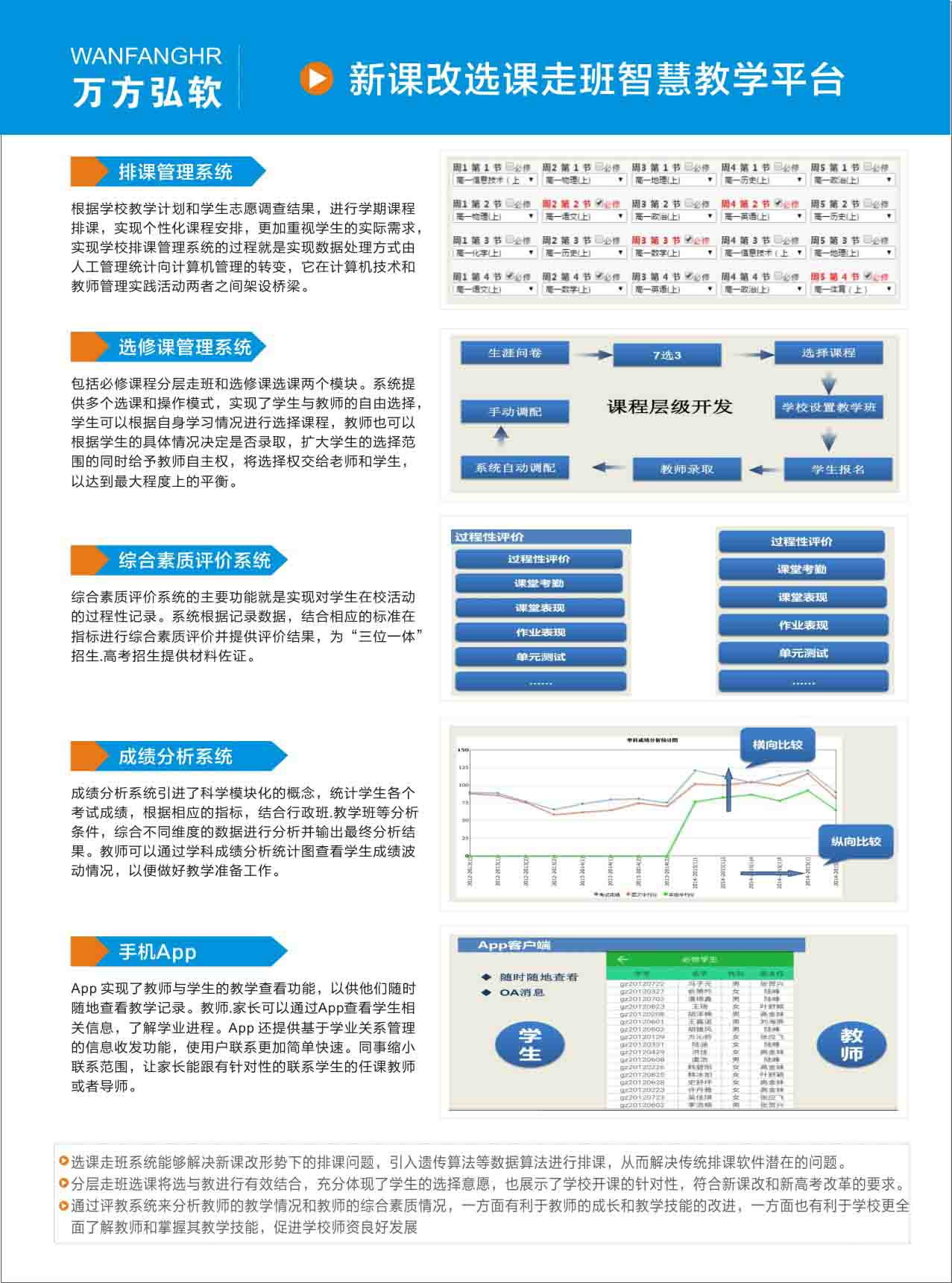 杭州选课走班系统|值得信赖的选课走班推荐