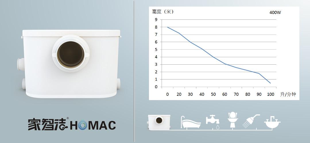 浙江污水提升器多少钱|想买价位合理的污水提升器,就来家智洁电器