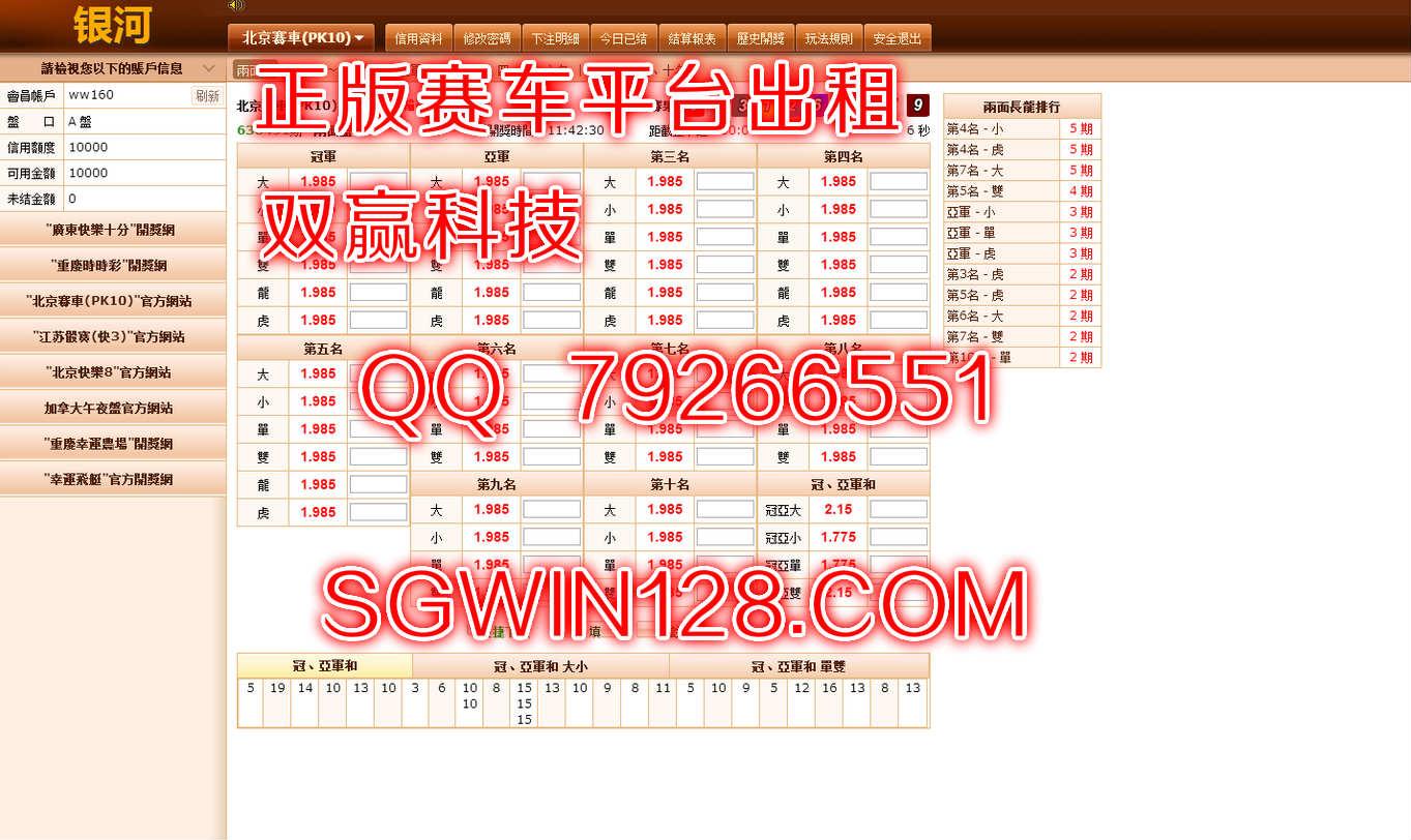 神可瀚电子专业提供SGWIN平台出租 专业的平台出租