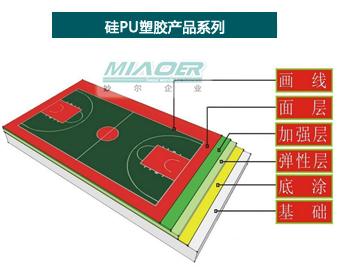 上海硅PU,球场地坪材料,工程施工承接
