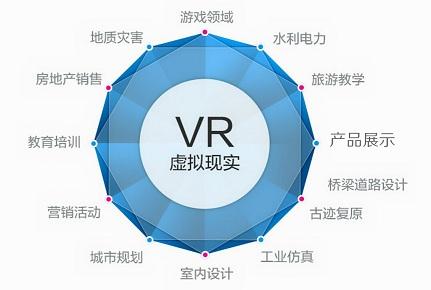 青岛专业的虚拟现实到哪买——淄博VR虚拟现实经销商