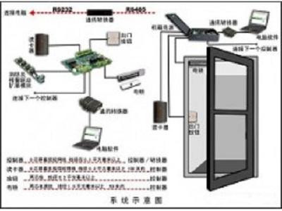 中特信息_优质综合布线厂家-菏泽网络机柜图片