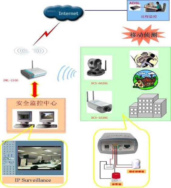 中特信息供应具有口碑的安防监控工程 -威海监控工程哪家好