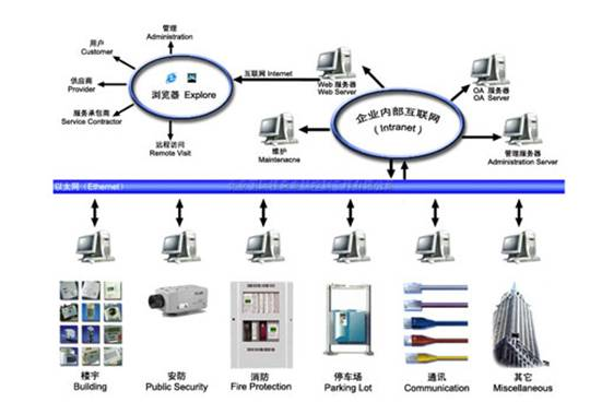 监控系统哪家好-青岛安防监控工程专业承接