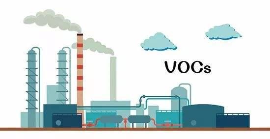 软包装行业VOCs治理是一个系统工程
