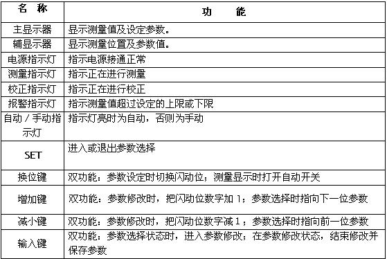 优惠的远程控制器DDC-5在郑州哪里可以买到-远程控制器DDC-5低价批发