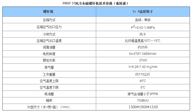开山37KW永磁变频空压机