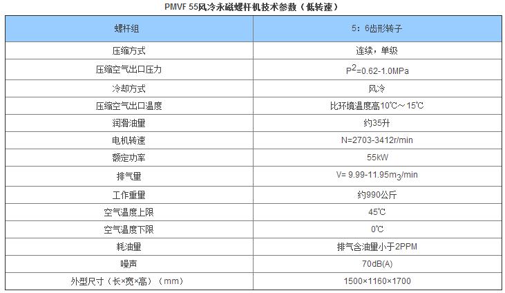 甘肃开山55KW永磁变频空压机|哪里能买到上乘的开山55KW永磁变频空压机