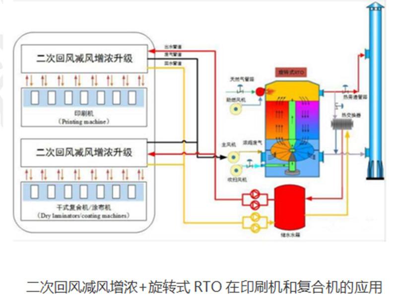 高性价催化燃烧设备供销 山东催化燃烧设备多少钱