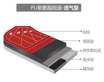 透气型塑胶跑道透气型塑胶跑道厂家透气型塑胶跑道施工
