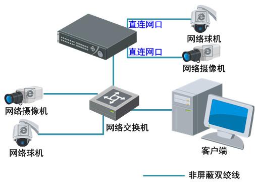 深圳监控设备维修监控安装-性能稳定的监控摄像头