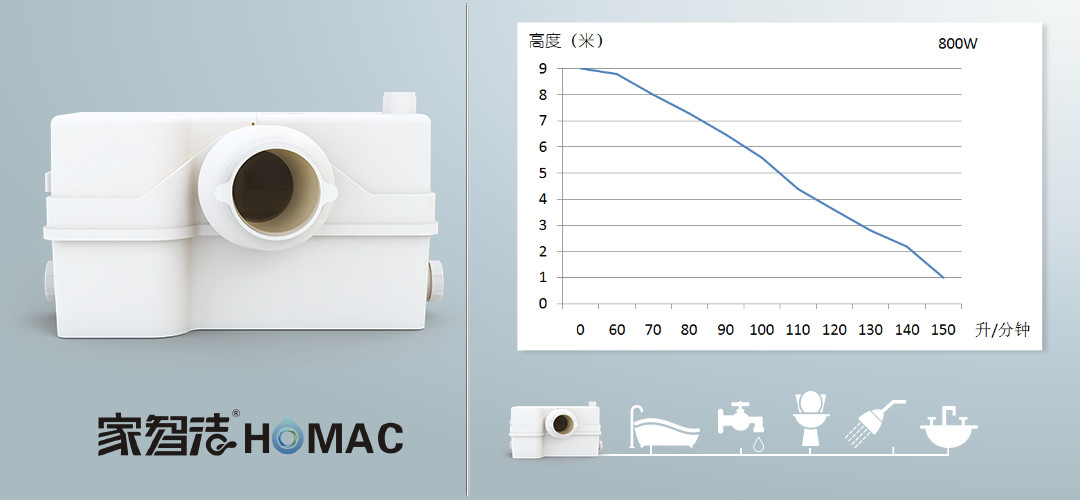 优良的污水提升泵家智洁电器供应-宁波家用污水提升泵