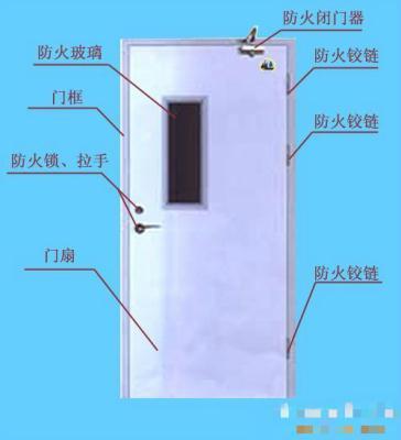 实惠的郑州钢质防火门上哪买 郑州钢质乙级防火门