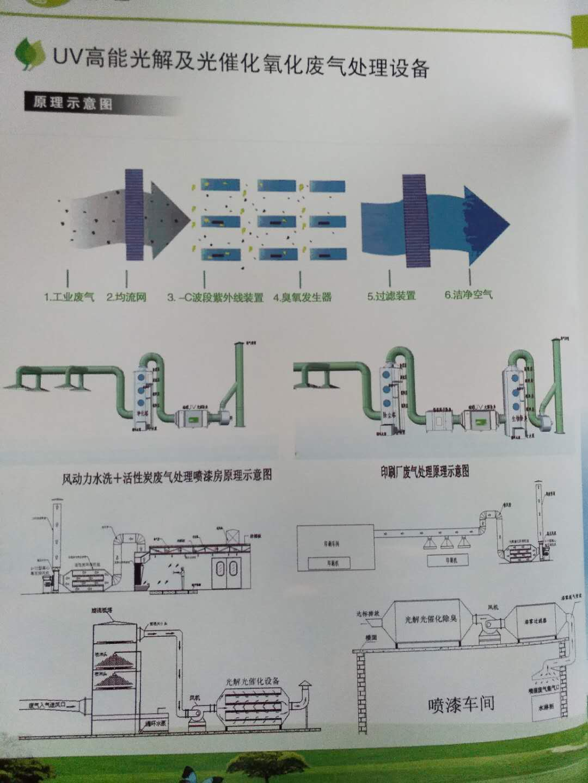银川高品质汽车烤漆房批售-宁夏汽车烤漆房供应商