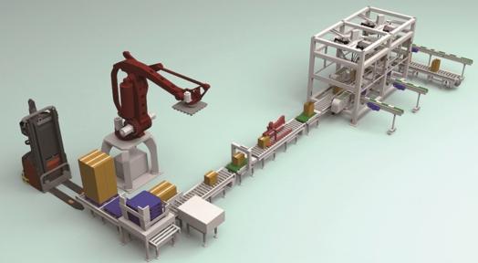 大型后段装箱,码垛,缠绕包装线集成生产商!实力厂家!