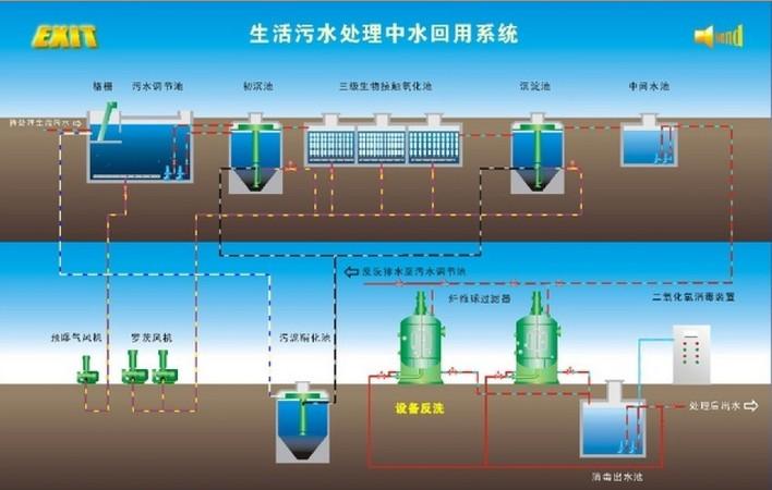 博锐派环保——专业的医院污水处理设备提供商-莱芜医院污水处理