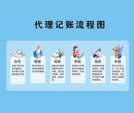 可靠的工商代办就在广东优信知识产权服务_博罗可靠的工商代办
