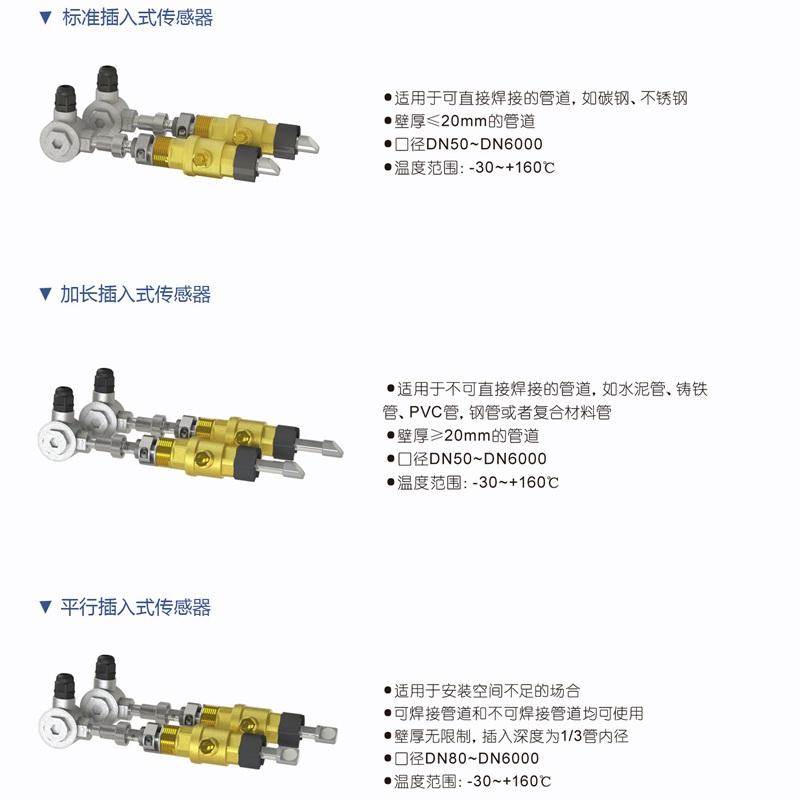大连优质的插入式超声波流量计哪里买——湛江壁挂插入式流量计