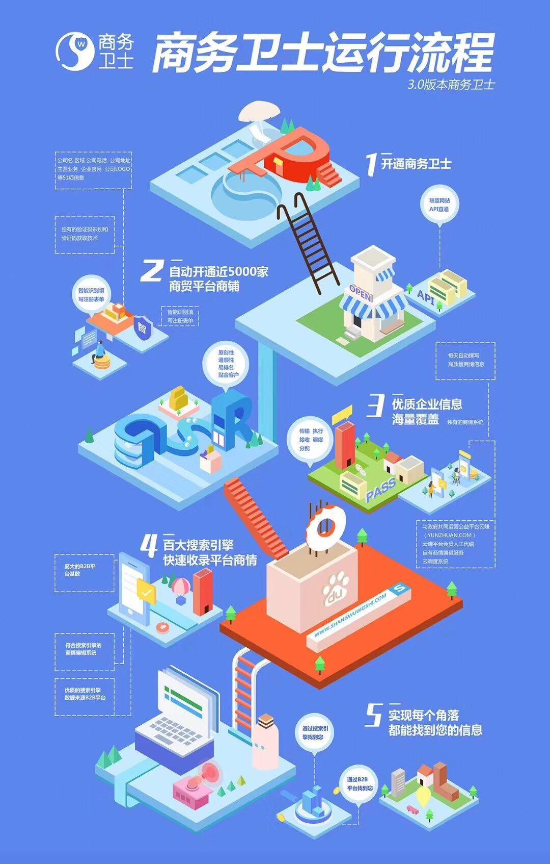 网络推广就找金峰科技有限公司 怎么选择营销推广