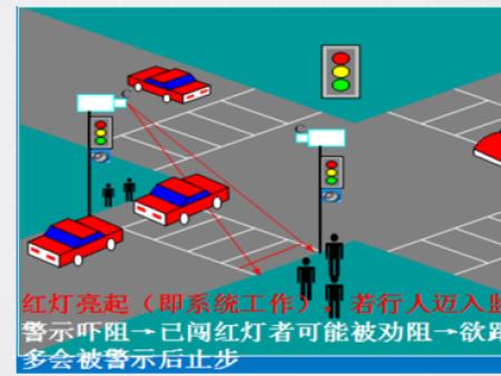 智慧城市专用屏