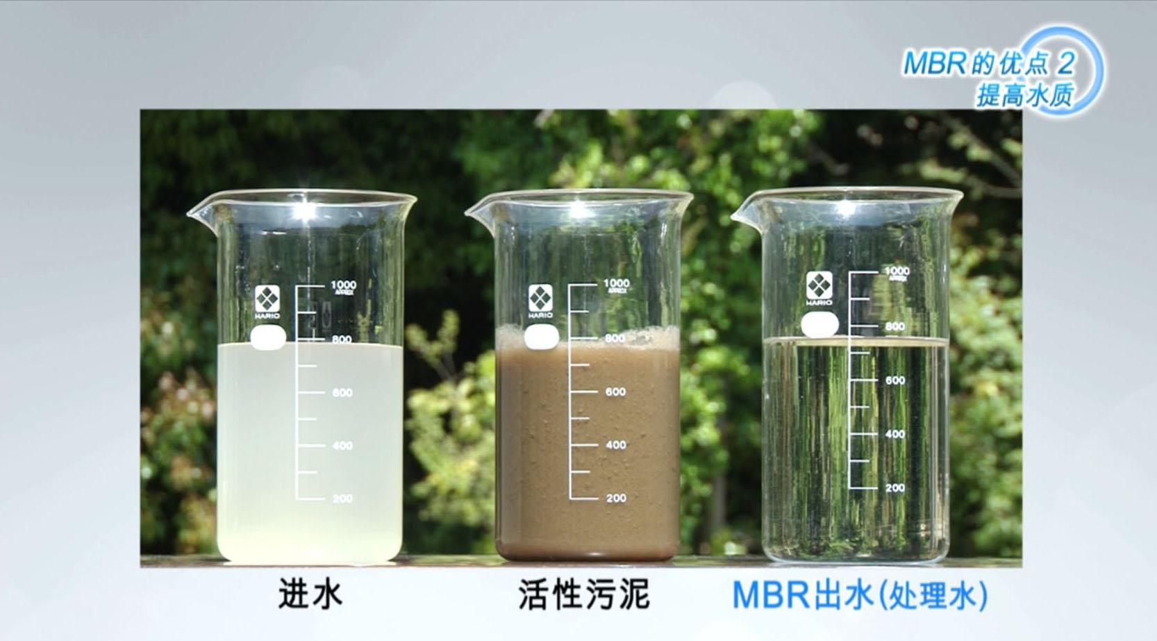 专业的广西MBR膜污水处理成套设备广西森淼环保供应 日本进口外置帘式mbr膜多少钱