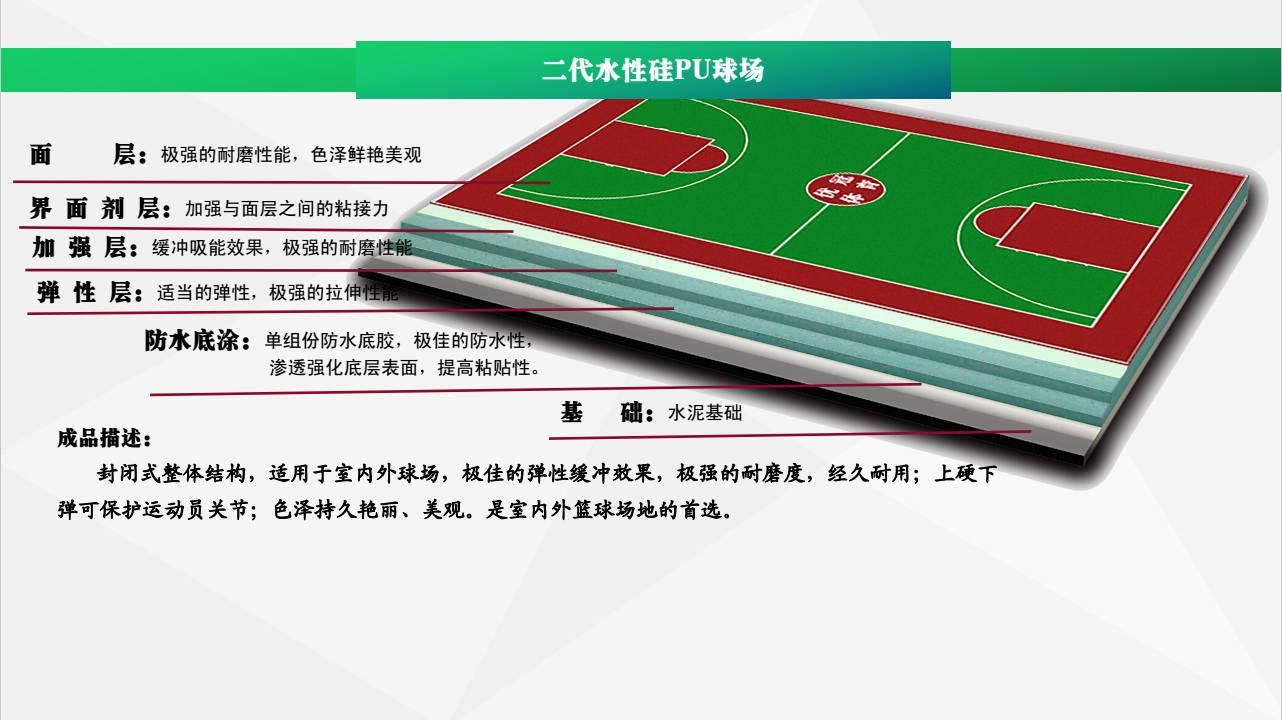 广西优冠 硅PU篮球场专业设计 施工,用?#30423;?#35828;话