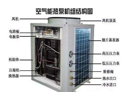 庆阳西峰空气能-西峰空气源热泵-庆城空气能采暖