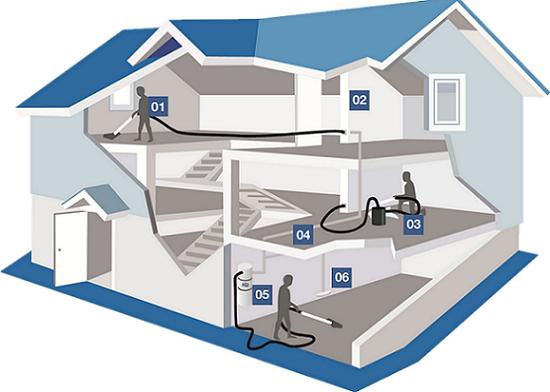 美达中央吸尘系统、进口中央吸尘、长沙别墅吸尘、隐藏式吸尘
