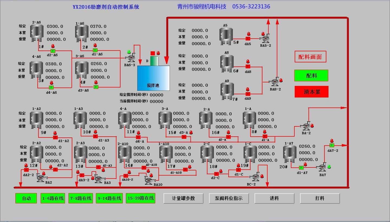 山东PLC及组态软件控制系统多少钱-怎样才能买到价格适中的PLC助磨剂全自动控制系统